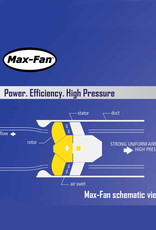 CAN CAN MAX FAN 250 / 1740