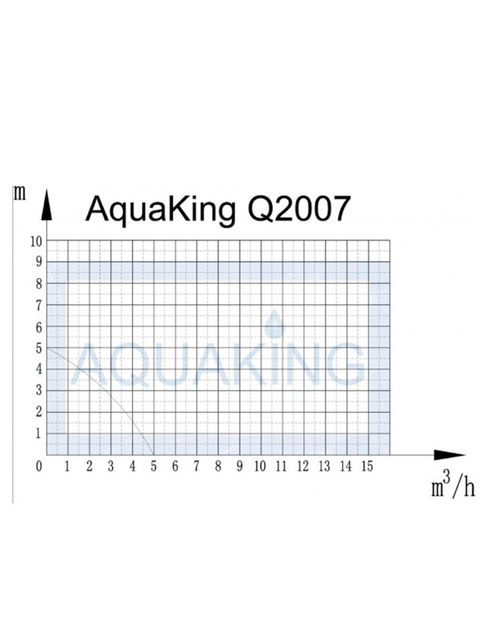AQUAKING AQUAKING DOMPELPOMP Q2007