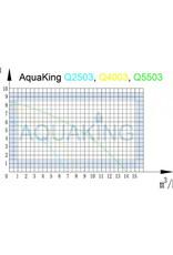 AQUAKING AQUAKING DOMPELPOMP Q5503