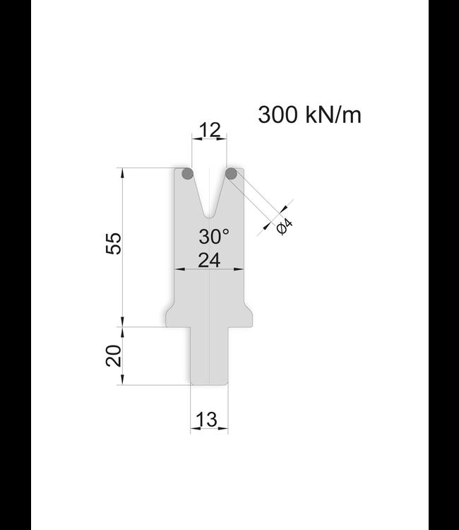 99.1230 - div. lengths