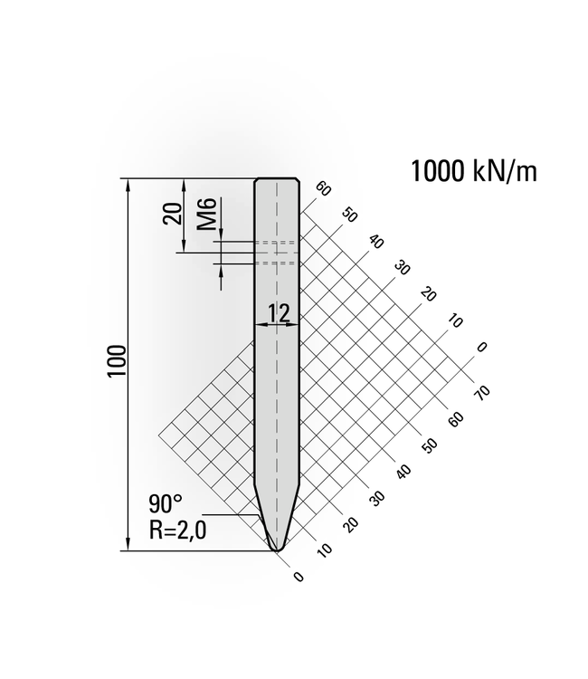 15.788 - 550 mm sect.
