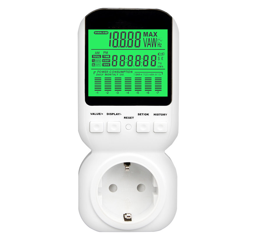 Energieverbruiksmeter