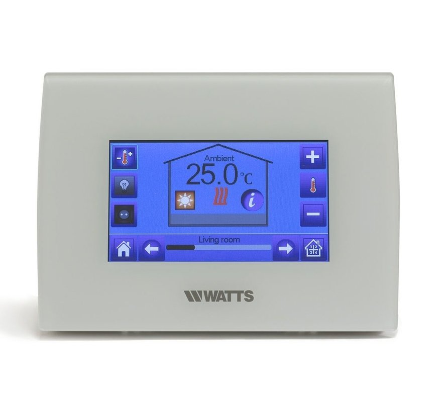 Wifi watts vision central home system