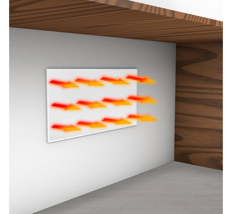 Bureau verwarming 150Watt inclusief Aan-Uit schakelaar