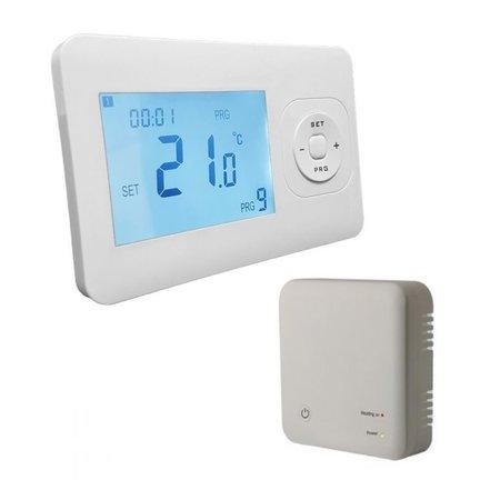 Kies hier jouw ideale thermostaat voor infrarood panelen