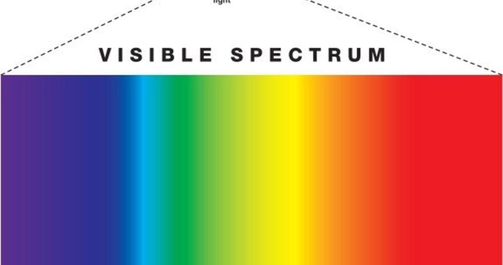 Wat zijn fullspectrum LED-groeilampen?