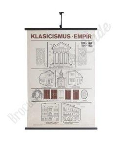 Schoolplaat architectuur 'Klasicismus'