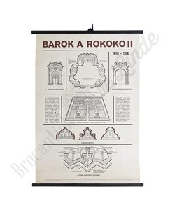 Schoolplaat Architectuur 'Rokoko II'