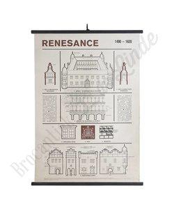 Schoolplaat architectuur 'Renesance'