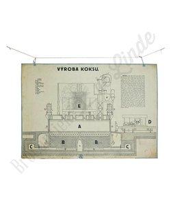 Technische schoolplaat 'Steenkool'