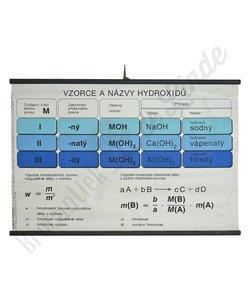 Wetenschappelijke schoolplaat 'Hydroxiden'