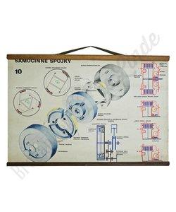 Technische schoolplaat No. 10