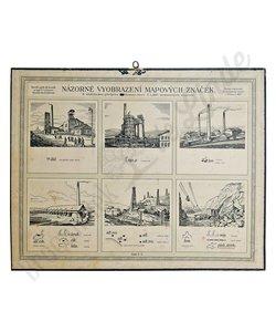 Vintage schoolplaat 'Natuur No. 5'