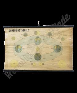 Geografische schoolplaat No. 2