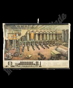 Technische schoolplaat (Fabriek)