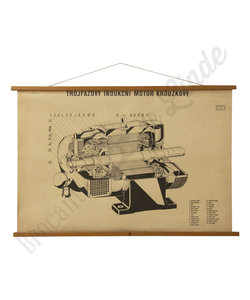 Motorische schoolplaat - Draaistroommotor