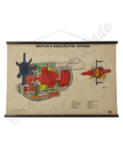 Motorische schoolplaat - Motor met ronde zuiger