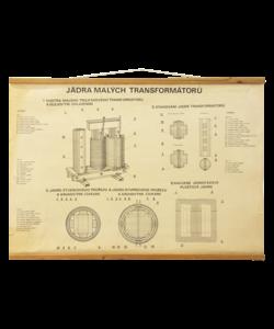Technische schoolplaat - Kleine transformatorkernen