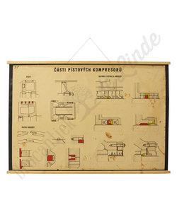 Technische schoolplaat - Onderdelen zuigercompressor