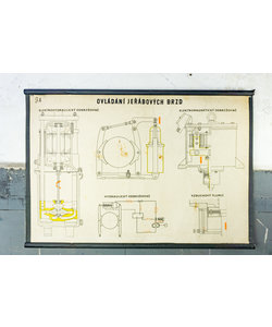 Technische schoolplaat - Controle van kraanremmen
