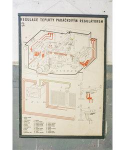 Technische schoolplaat - Temperatuurregeling/Slibpomp