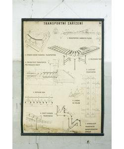 Technische schoolplaat - Transportmiddelen