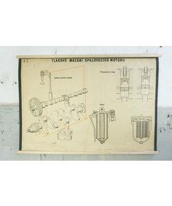 Schoolplaat - Kleppentrein/druksmering van verbrandingsmotor