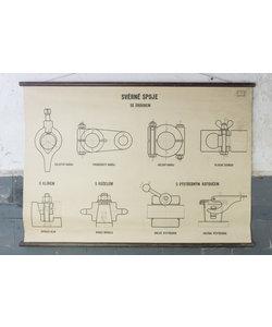 Technische schoolplaat - Schroefverbinding
