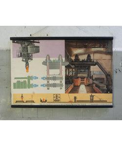 Technische schoolplaat - Ovens