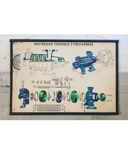 Technische schoolplaat - Viertraps centrifugaalpomp