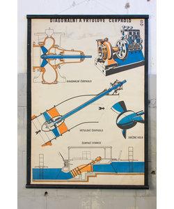 Technische schoolplaat - Propellerpomp