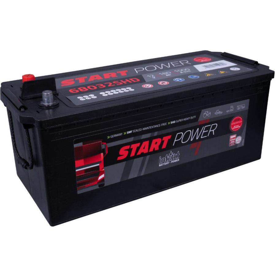 Intact Start-Power 12V 180Ah-1