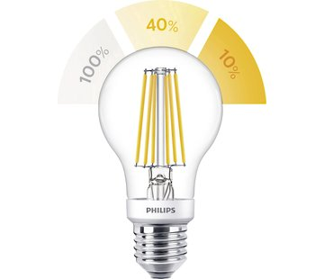 Philips E27 Led Filament 7,5W 2700-2500-2200K 806lm - SceneSwitch