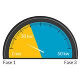 3-Fase 0-30KW