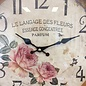 NiceTime Wandklok Parfum Retro Vintage