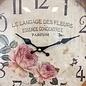 NiceTime Wanduhr Parfum Retro Vintage