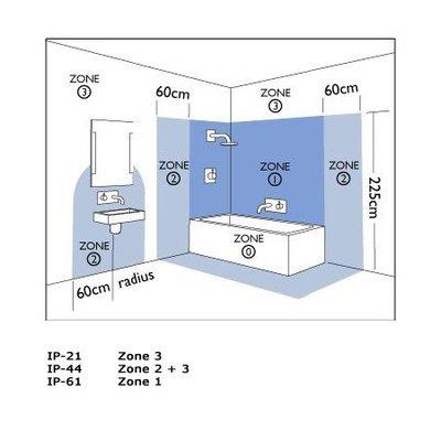 Sbordoni IP protection kit