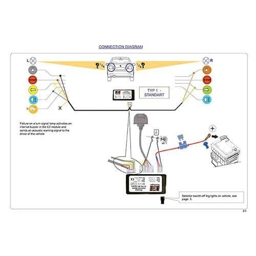 LED Autolamps  Canbus bekabelings unit