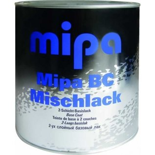 Mipa Mipa Basecoat Mengsysteem