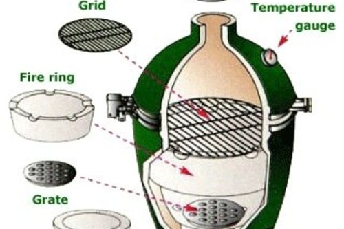 Big Green Egg Grate (G)