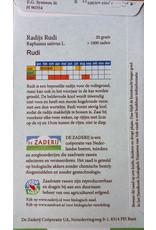 Radijs Rudi vollegrondsradijs