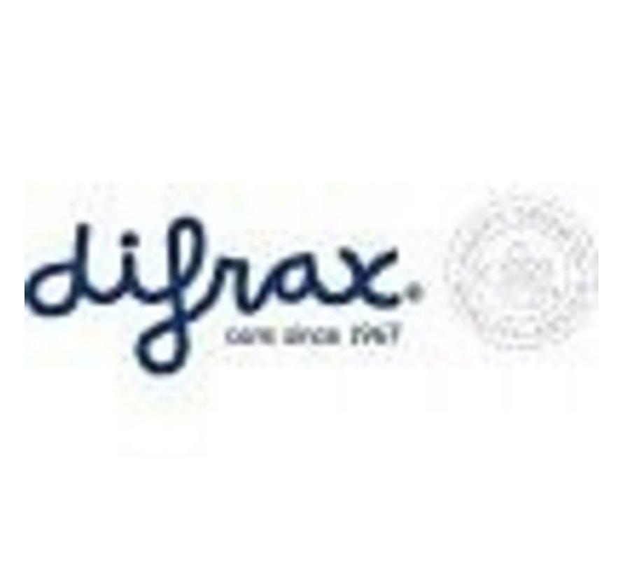 Difrax rietjes voor de antilek rietjesbeker (2 st.)