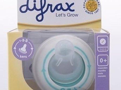 Difrax Difrax 1-2-3 Ring