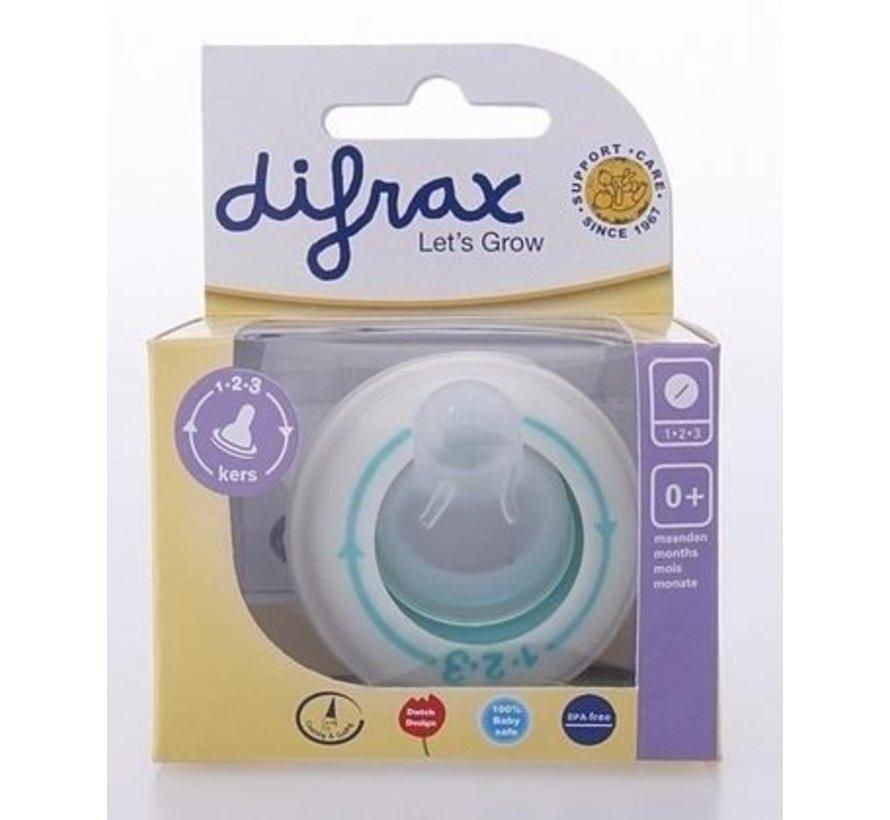 Difrax 1-2-3 Ring