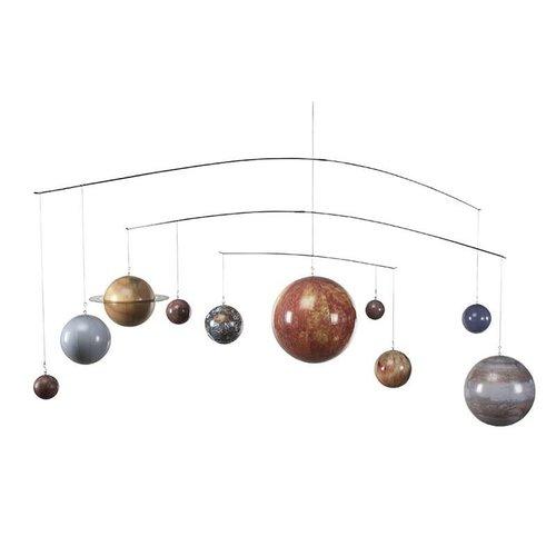 Mobile Solar System