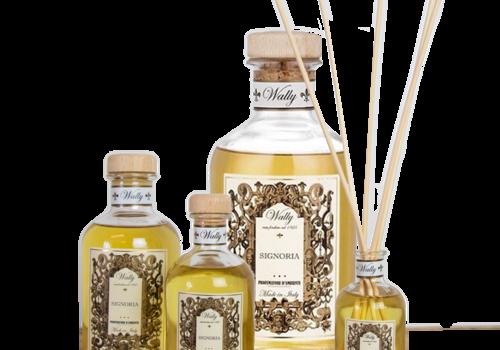Interieur Parfums