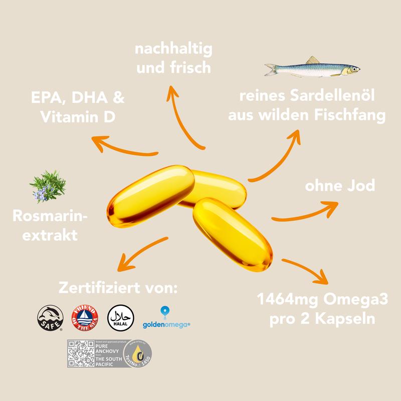 Vorsorgepaket mit Omega-3 D3 Plus & Kapillarblut-Entnahme-Kit TAP Device