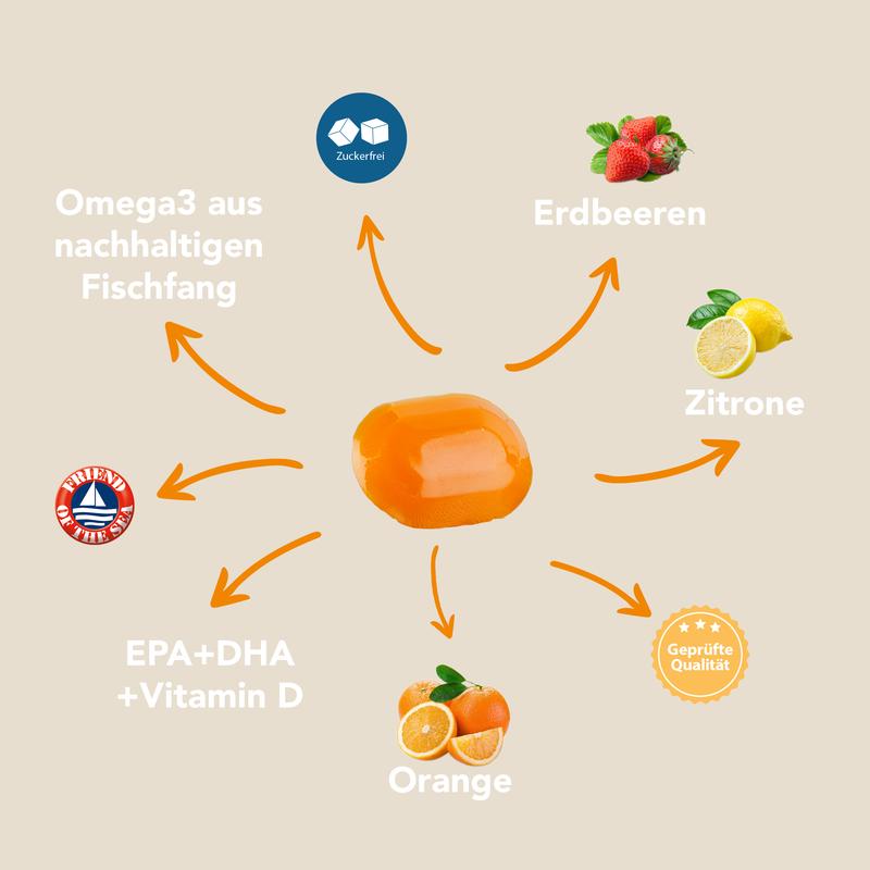 Omega D3 Gel Drops- Senza zucchero con sapore di frutta