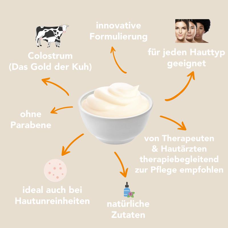 Crème de Colostrum dans l'ensemble