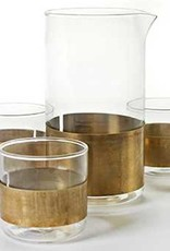 Carafe Copper Chemistry